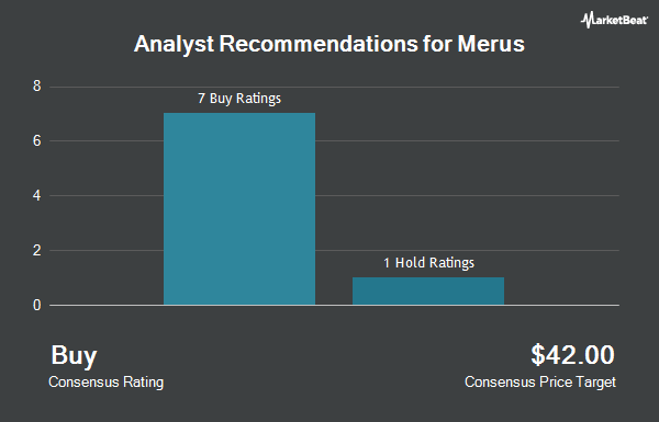 Analyst Recommendations for Merus (NASDAQ:MRUS)