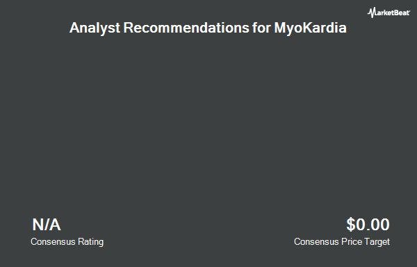 Analyst Recommendations for Myokardia (NASDAQ:MYOK)