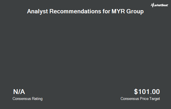 Analyst Recommendations for MYR Group (NASDAQ:MYRG)