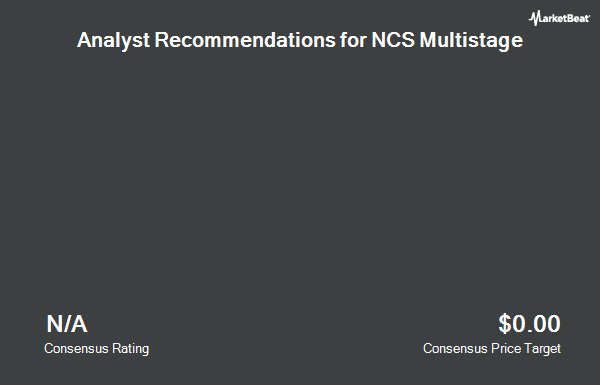 Analyst Recommendations for NCS Multistage (NASDAQ:NCSM)