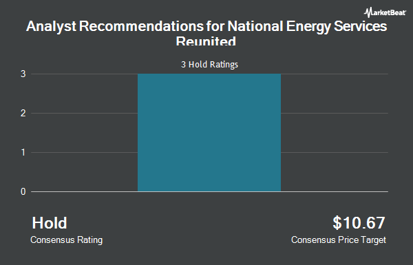 Analyst Recommendations for National Energy Services Reunited (NASDAQ:NESR)