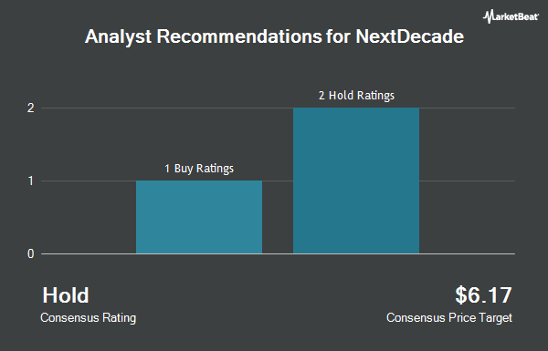 Analyst Recommendations for Nextdecade (NASDAQ:NEXT)