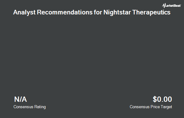 Analyst Recommendations for Nightstar Therapeutics (NASDAQ:NITE)