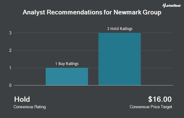 Analyst Recommendations for Newmark Group (NASDAQ:NMRK)