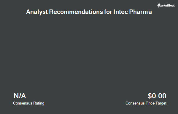 Analyst Recommendations for Intec Pharma (NASDAQ:NTEC)