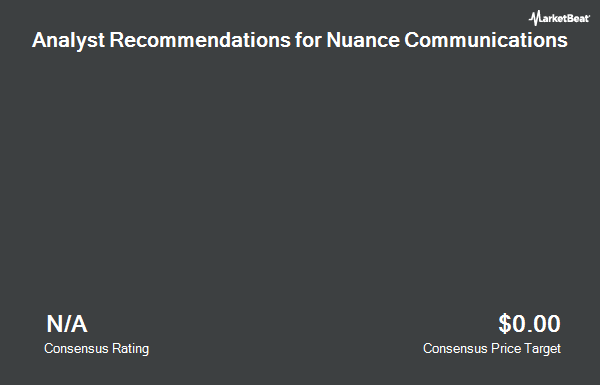 Analyst Recommendations for Nuance Communications (NASDAQ:NUAN)