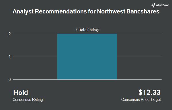 Analyst Recommendations for Northwest Bancshares (NASDAQ:NWBI)