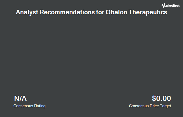 Analyst Recommendations for Obalon Therapeutics (NASDAQ:OBLN)