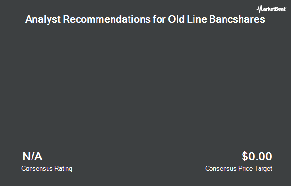 Analyst Recommendations for Old Line Bancshares, Inc. (MD) (NASDAQ:OLBK)
