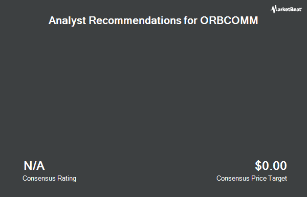 Analyst Recommendations for ORBCOMM (NASDAQ:ORBC)