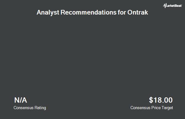 Analyst Recommendations for Ontrak (NASDAQ:OTRK)