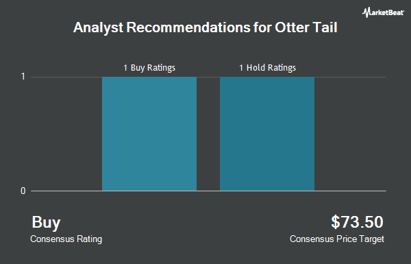 Analyst Recommendations for Otter Tail (NASDAQ:OTTR)