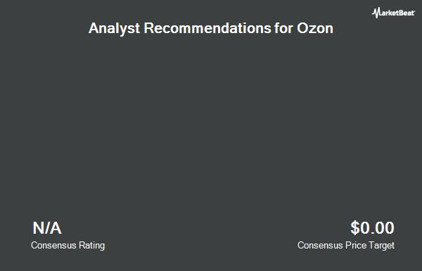 Analyst Recommendations for Ozon (NASDAQ:OZON)