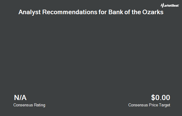 Analyst Recommendations for Bank of the Ozarks (NASDAQ:OZRK)