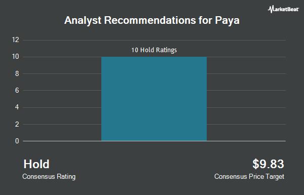 Analyst Recommendations for Paya (NASDAQ:PAYA)