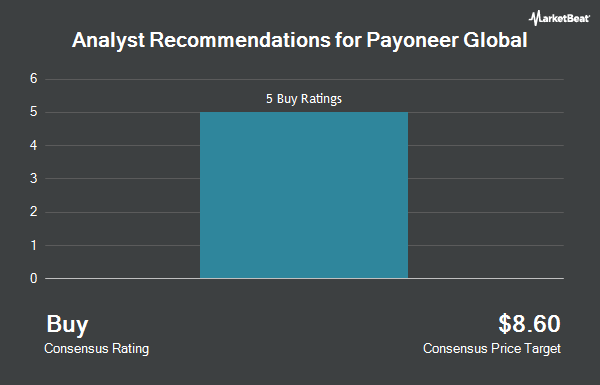 Analyst Recommendations for Payoneer Global (NASDAQ:PAYO)