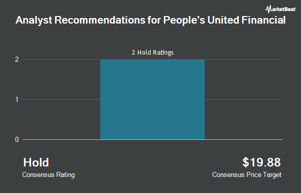 Analyst Recommendations for People`s United Financial (NASDAQ:PBCT)