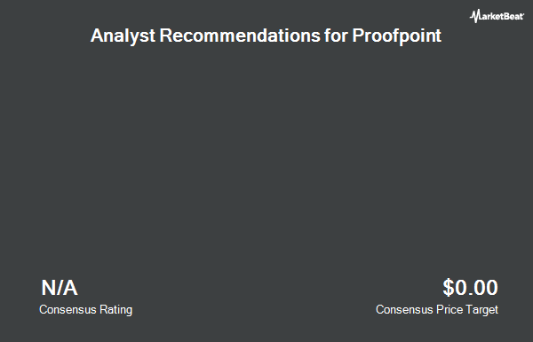 Analyst Recommendations for Proofpoint (NASDAQ:PFPT)
