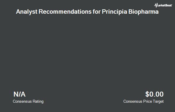 Analyst Recommendations for Principia Biopharma (NASDAQ:PRNB)
