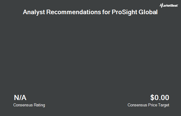 Analyst Recommendations for ProSight Global (NASDAQ:PROS)