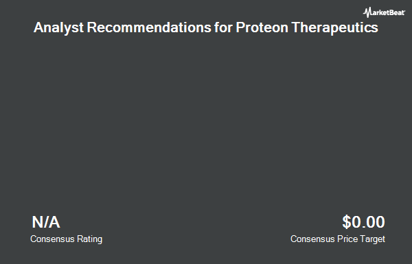 Analyst Recommendations for Proteon Therapeutics (NASDAQ:PRTO)