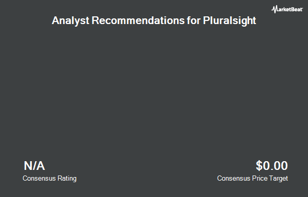 Analyst Recommendations for Pluralsight (NASDAQ:PS)