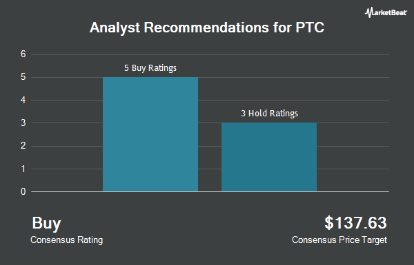 Analyst Recommendations for PTC (NASDAQ:PTC)