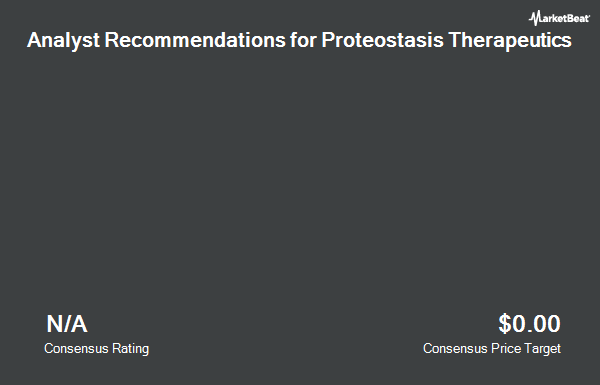 Analyst Recommendations for Proteostasis Therapeutics (NASDAQ:PTI)