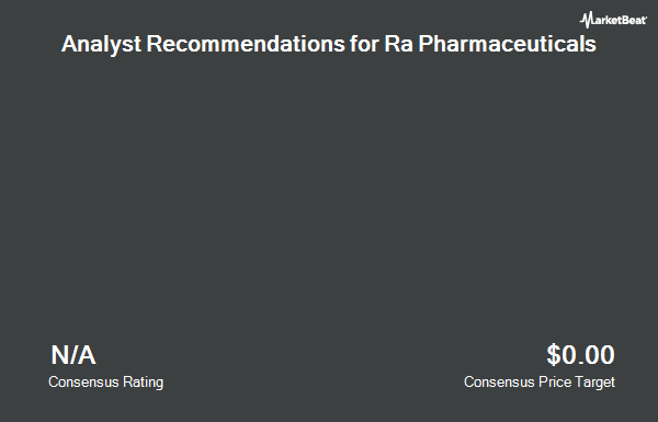 Analyst Recommendations for Ra Pharmaceuticals (NASDAQ:RARX)