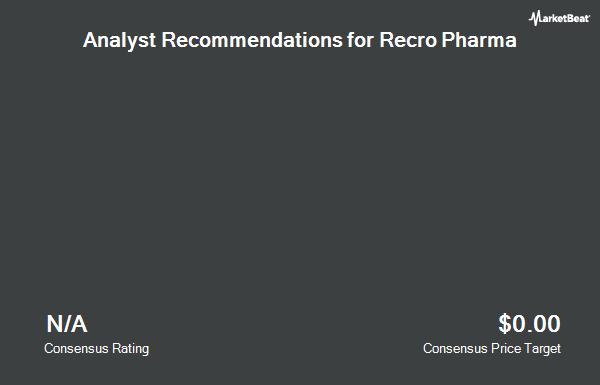 Analyst Recommendations for Recro Pharma (NASDAQ:REPH)