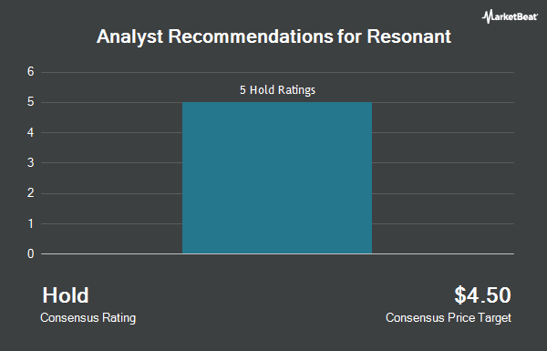 Analyst Recommendations for Resonant (NASDAQ:RESN)
