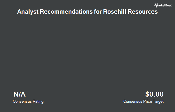 Analyst Recommendations for Rosehill Resources (NASDAQ:ROSE)