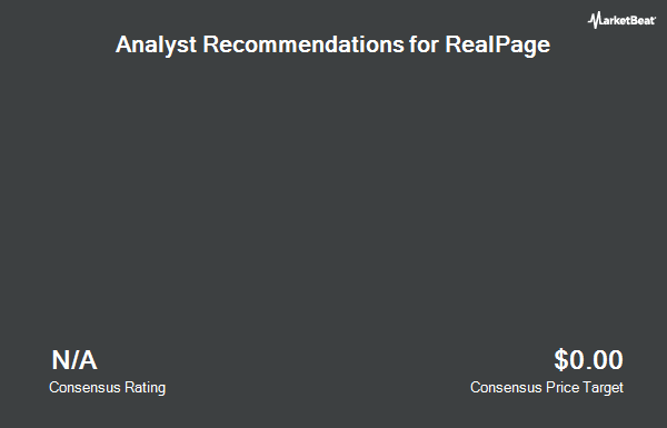 Analyst Recommendations for RealPage (NASDAQ:RP)