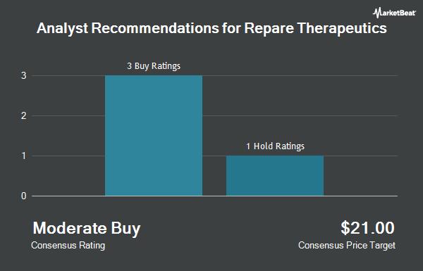 Analyst Recommendations for Repare Therapeutics (NASDAQ:RPTX)