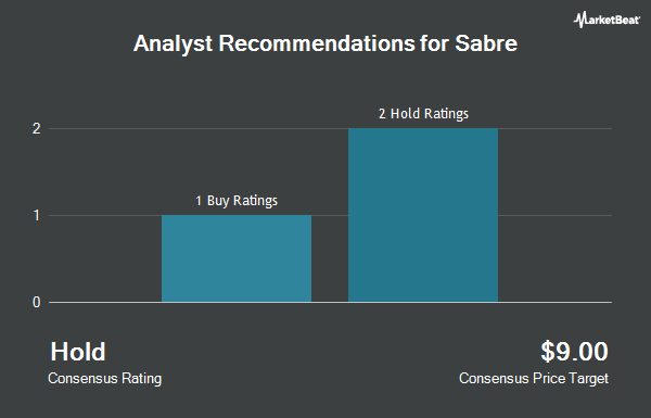 Analyst Recommendations for Sabre (NASDAQ:SABR)