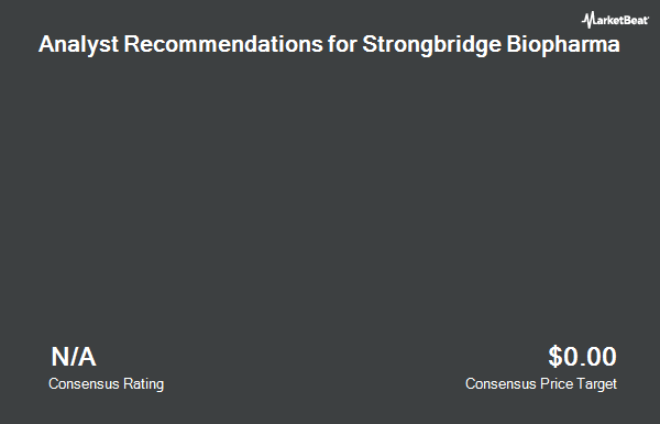 Analyst Recommendations for Strongbridge Biopharma (NASDAQ:SBBP)