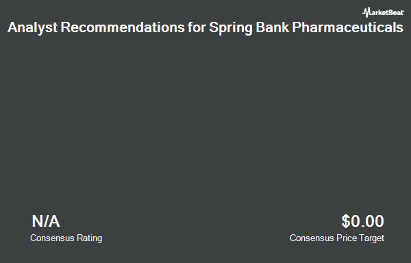 Analyst Recommendations for Spring Bank Pharmaceuticals (NASDAQ:SBPH)