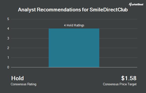 Analyst Recommendations for SmileDirectClub (NASDAQ:SDC)