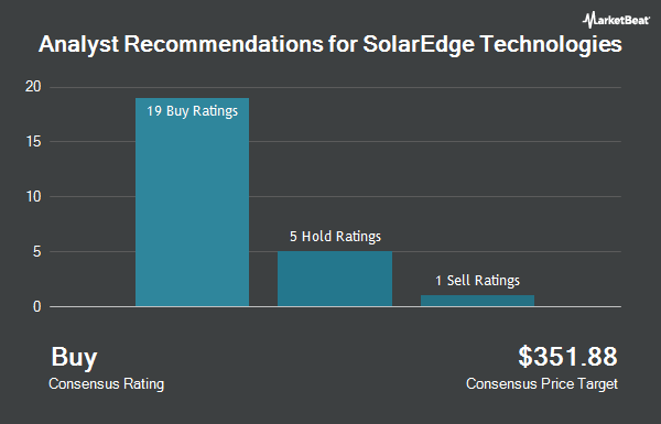 Analyst Recommendations for Solaredge Technologies (NASDAQ:SEDG)