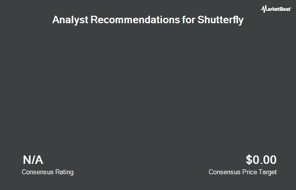 Analyst Recommendations for Shutterfly (NASDAQ:SFLY)