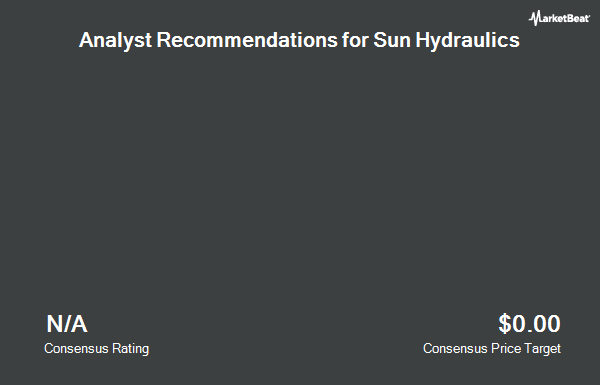 Analyst Recommendations for Sun Hydraulics (NASDAQ:SNHY)