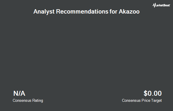 Analyst Recommendations for Akazoo (NASDAQ:SONG)