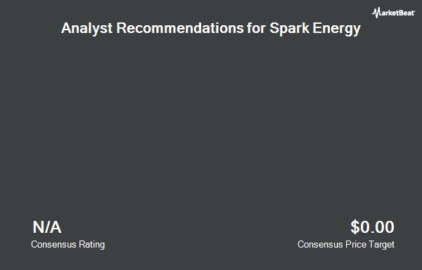 Analyst Recommendations for Spark Energy (NASDAQ:SPKE)