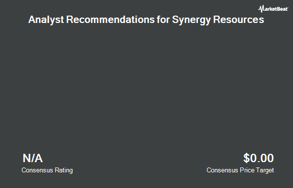 Analyst Recommendations for Synergy Resources (NASDAQ:SRCI)