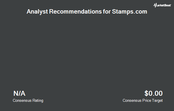 Analyst Recommendations for Stamps.com (NASDAQ:STMP)