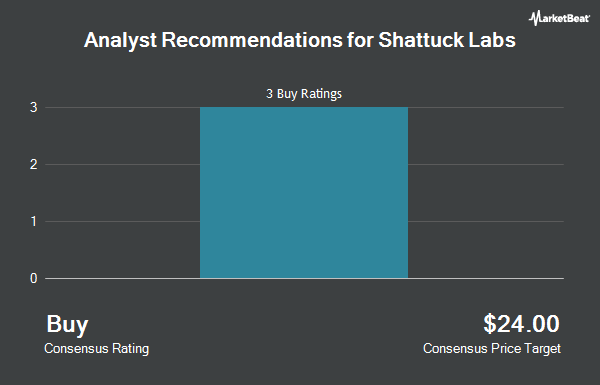 Analyst Recommendations for Shattuck Labs (NASDAQ:STTK)