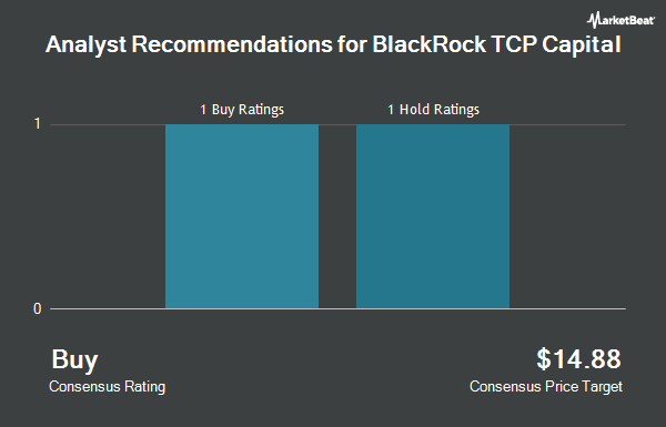 Analyst Recommendations for TCP Capital (NASDAQ:TCPC)