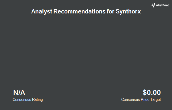 Analyst Recommendations for Synthorx (NASDAQ:THOR)