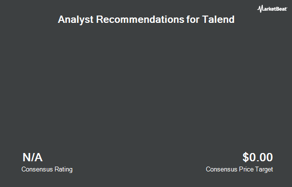 Analyst Recommendations for Talend (NASDAQ:TLND)