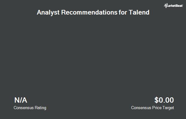 Analyst Recommendations for Talend (NASDAQ:TLND)